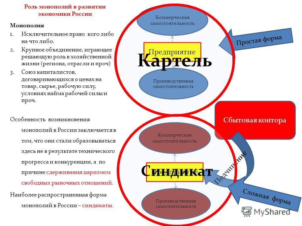 Роль монополий в развитии экономики России Монополия 1. Исключительное право кого либо на что либо. 2. Крупное объединение, играющее решающую роль в хозяйственной жизни (региона, отрасли и проч) 3. Союз капиталистов, договаривающихся о ценах на товар