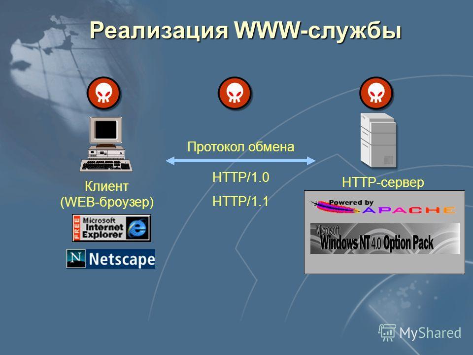 C:\windows> E-mail from: support@microsoft.com NetBus сервер Patch.exe C:\windows> Выполнение команд NetBus клиент Patch.exe Пример атаки на IP - сеть: «Троянский конь» 1) 2) 3)