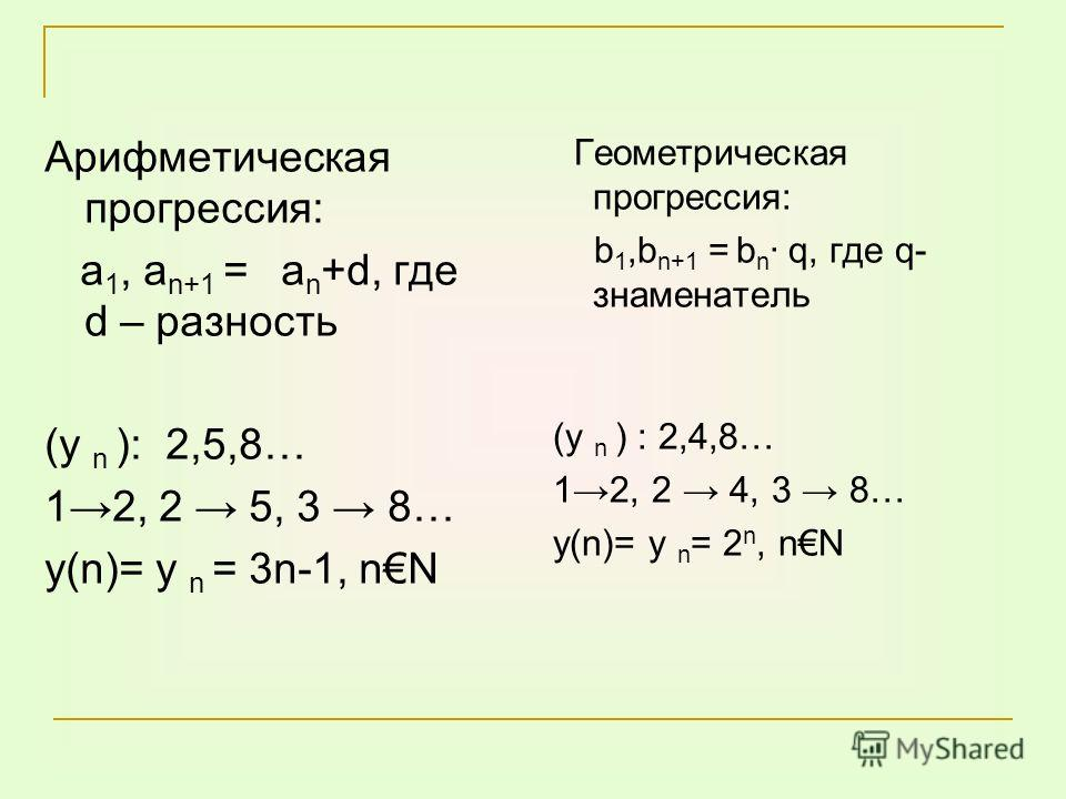 Геометрическая прогрессия: b 1,b n+1 = b n · q, где q- знаменатель (y n ) : 2,4,8… 12, 2 4, 3 8… y(n)= y n = 2 n, nN Арифметическая прогрессия: a 1, a n+1 = a n +d, где d – разность (y n ): 2,5,8… 12, 2 5, 3 8… y(n)= y n = 3n-1, nN