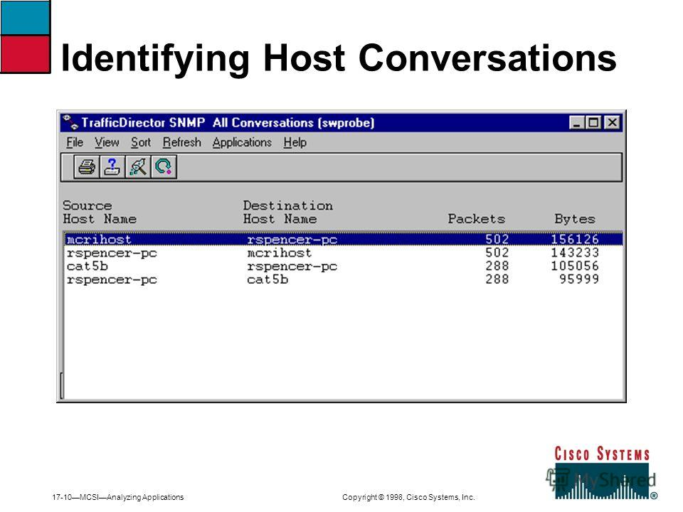 17-10MCSIAnalyzing Applications Copyright © 1998, Cisco Systems, Inc. Identifying Host Conversations