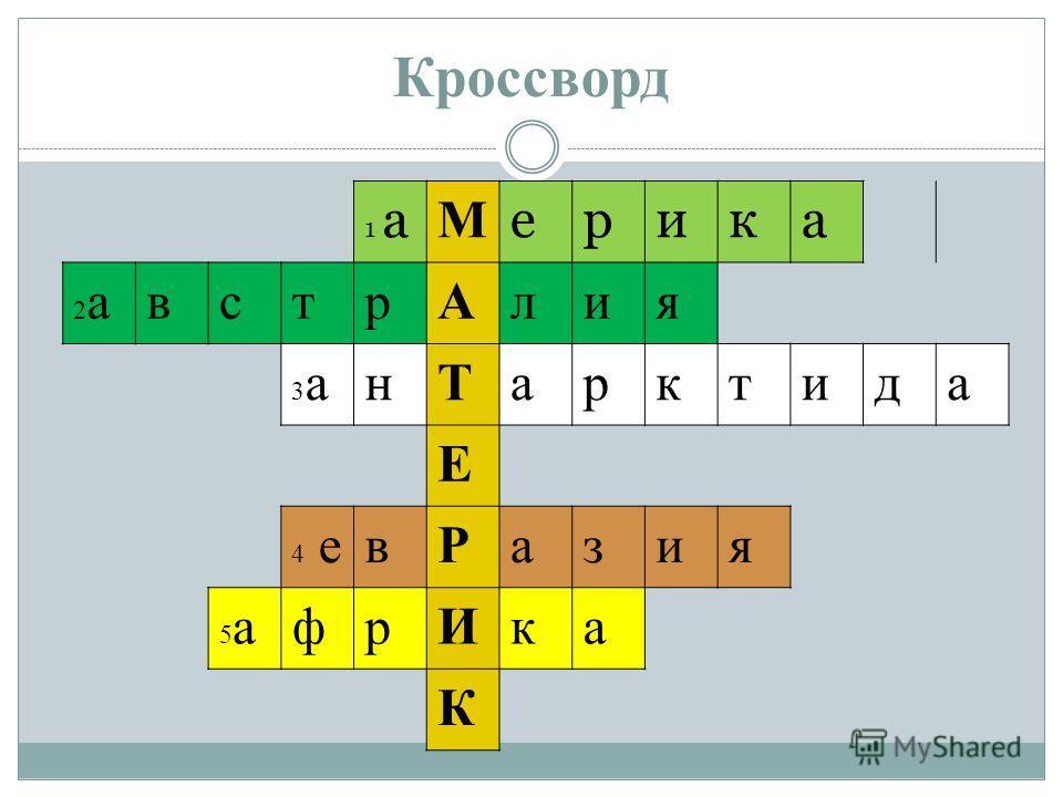 1 а М ерика 2 а 2 австр Алия 3 а 3 ан Тарктида Е 4 е 4 ев Разия 5 а 5 афрИка К