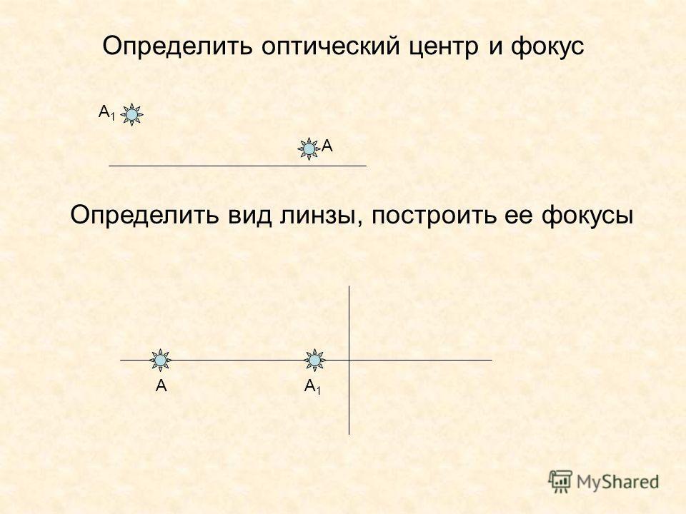 Определить оптический центр и фокус A A1A1 Определить вид линзы, построить ее фокусы AA1A1