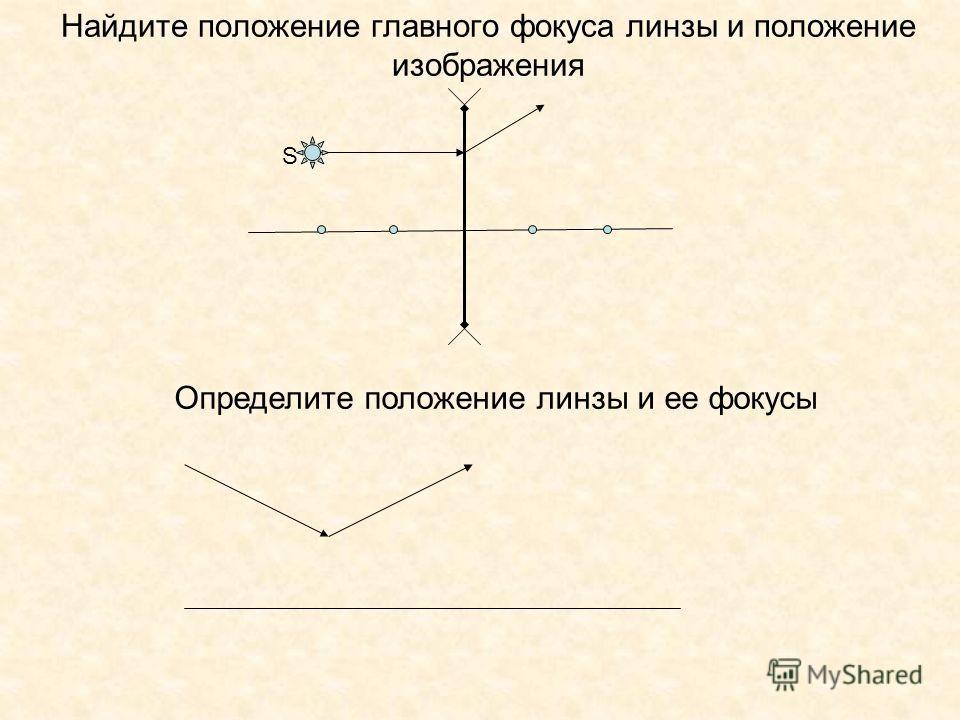 Найдите положение главного фокуса линзы и положение изображения S Определите положение линзы и ее фокусы