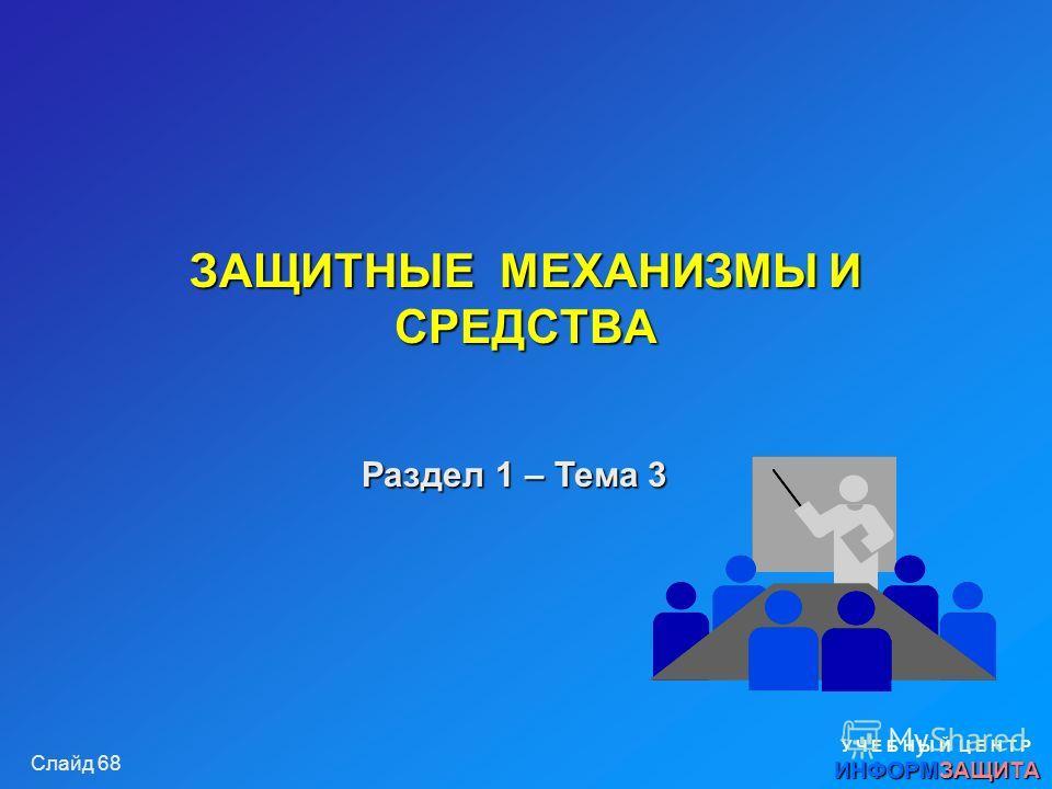 Слайд 68 ЗАЩИТНЫЕ МЕХАНИЗМЫ И СРЕДСТВА У Ч Е Б Н Ы Й Ц Е Н Т Р ИНФОРМЗАЩИТА Раздел 1 – Тема 3