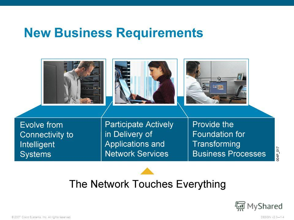 © 2007 Cisco Systems, Inc. All rights reserved.DESGN v2.01-4 New Business Requirements