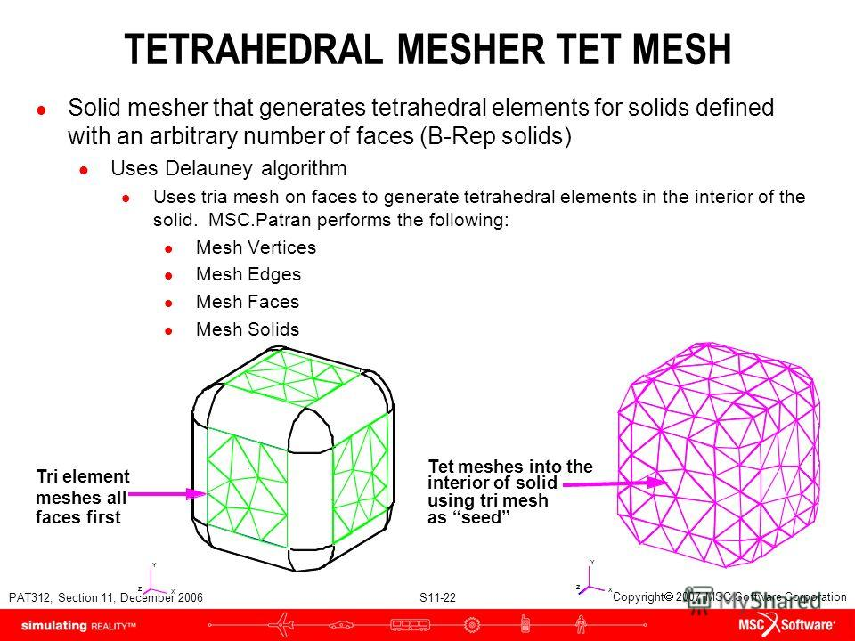 PAT312, Section 11, December 2006 S11-22 Copyright 2007 MSC.Software Corporation TETRAHEDRAL MESHER TET MESH l Solid mesher that generates tetrahedral elements for solids defined with an arbitrary number of faces (B-Rep solids) l Uses Delauney algori