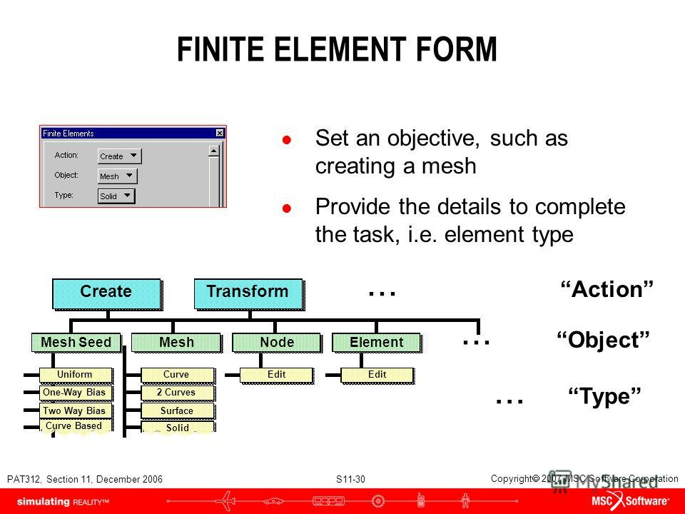 PAT312, Section 11, December 2006 S11-30 Copyright 2007 MSC.Software Corporation FINITE ELEMENT FORM l Set an objective, such as creating a mesh l Provide the details to complete the task, i.e. element type Action Object Type