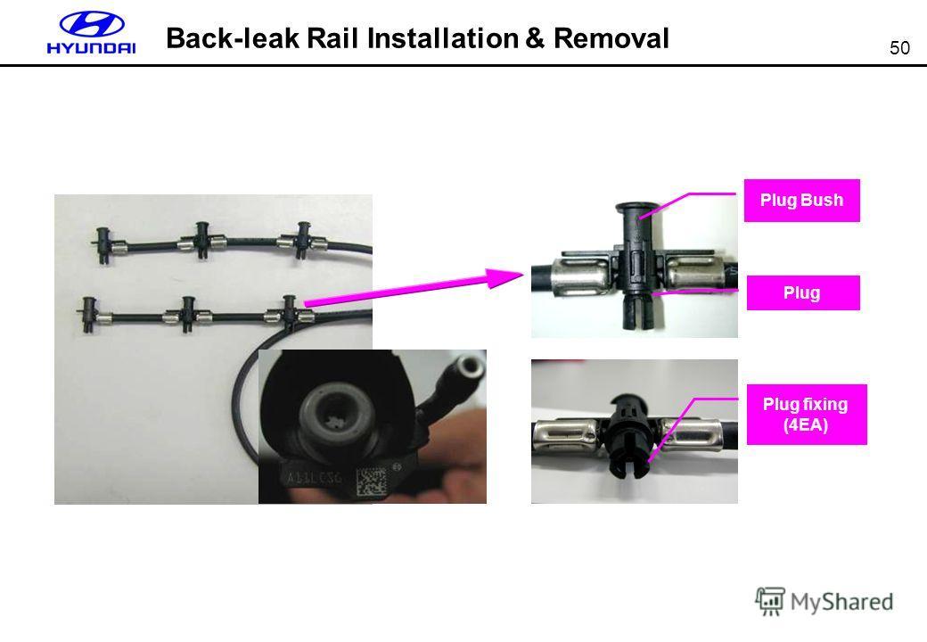 50 Back-leak Rail Installation & Removal Plug Plug Bush Plug fixing (4EA)