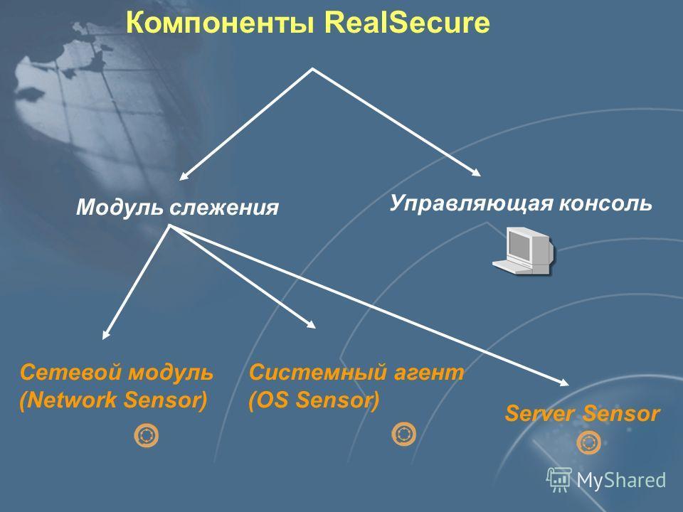 Компоненты RealSecure Модуль слежения Управляющая консоль Сетевой модуль (Network Sensor) Системный агент (OS Sensor) Server Sensor
