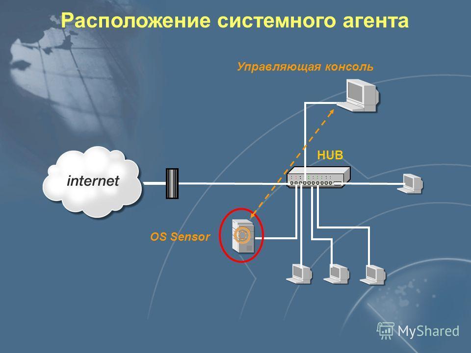 Расположение системного агента OS Sensor Управляющая консоль