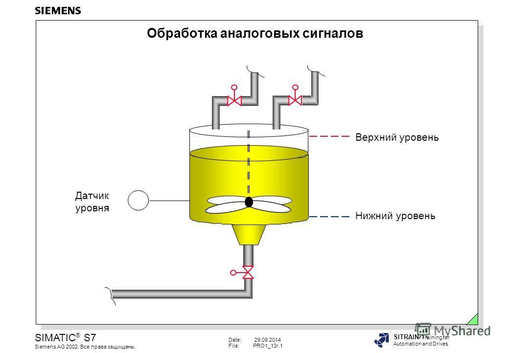Date: 29.09.2014 File:PRO1_13r.1 SIMATIC ® S7 Siemens AG 2002. Все права защищены. SITRAIN Training for Automation and Drives Обработка аналоговых сигналов Датчик уровня Верхний уровень Нижний уровень