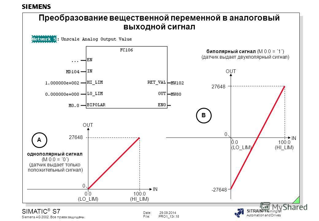 Date: 29.09.2014 File:PRO1_13r.18 SIMATIC ® S7 Siemens AG 2002. Все права защищены. SITRAIN Training for Automation and Drives Преобразование вещественной переменной в аналоговый выходной сигнал 27648 0 0.0 (LO_LIM) 100.0 (HI_LIM) IN OUT 0.0 (LO_LIM)