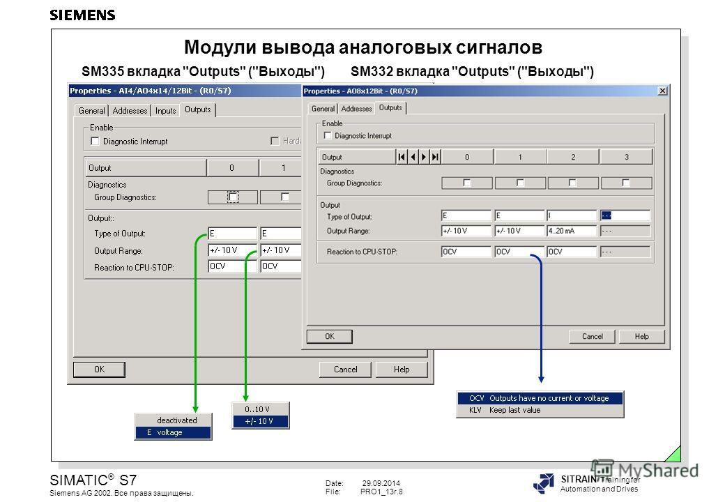 Date: 29.09.2014 File:PRO1_13r.8 SIMATIC ® S7 Siemens AG 2002. Все права защищены. SITRAIN Training for Automation and Drives Модули вывода аналоговых сигналов SM335 вкладка Outputs (Выходы)SM332 вкладка Outputs (Выходы)