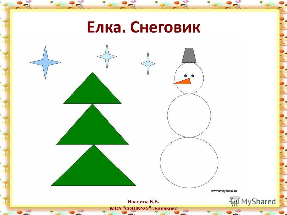 Елка. Снеговик Иванина В.В. МОУ СОШ25г.Балаково