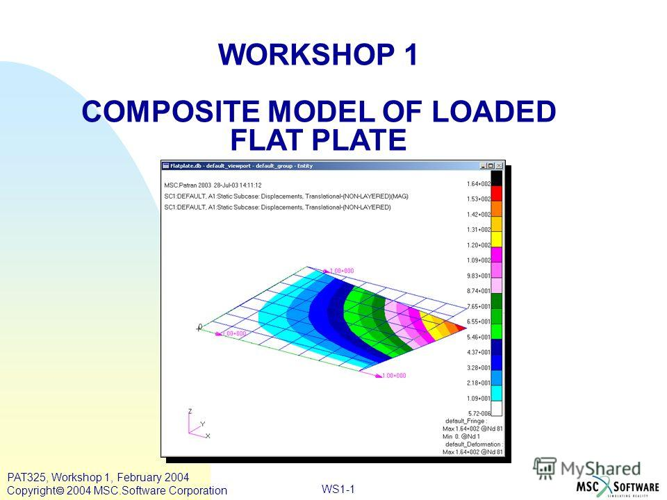 WORKSHOP 1 COMPOSITE MODEL OF LOADED FLAT PLATE WS1-1 PAT325, Workshop 1, February 2004 Copyright 2004 MSC.Software Corporation