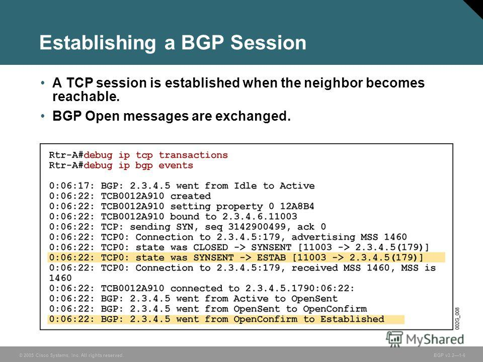 © 2005 Cisco Systems, Inc. All rights reserved. BGP v3.21-6 Establishing a BGP Session A TCP session is established when the neighbor becomes reachable. BGP Open messages are exchanged.
