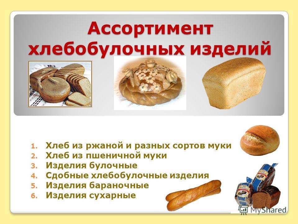 Ассортимент хлебобулочных изделий 1. Хлеб из ржаной и разных сортов муки 2. Хлеб из пшеничной муки 3. Изделия булочные 4. Сдобные хлебобулочные изделия 5. Изделия бараночные 6. Изделия сухарные