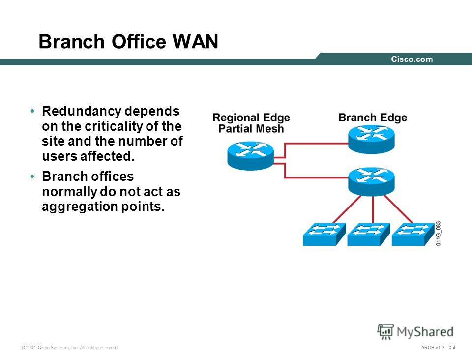 © 2004 Cisco Systems, Inc. All rights reserved. ARCH v1.23-4 Branch Office WAN Redundancy depends on the criticality of the site and the number of users affected. Branch offices normally do not act as aggregation points.