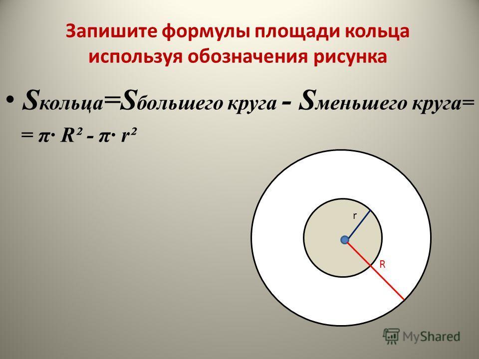 S кольца =S большего круга - S меньшего круга= = π R² - π r² R r Запишите формулы площади кольца используя обозначения рисунка