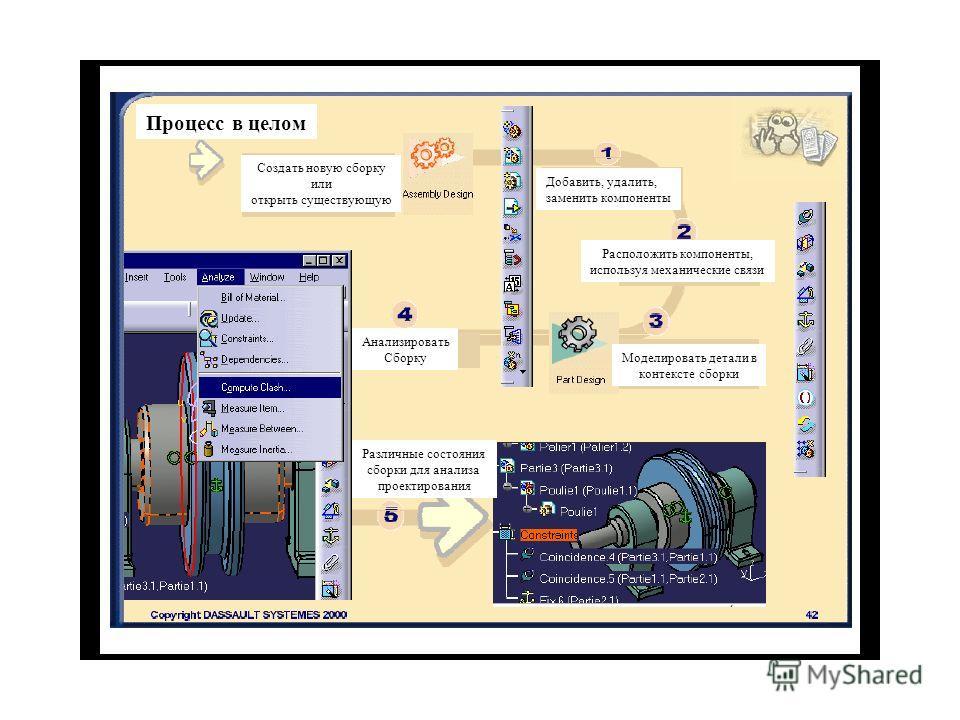 Процесс в целом Создать новую сборку или открыть существующую Добавить, удалить, заменить компоненты Расположить компоненты, используя механические связи Моделировать детали в контексте сборки Анализировать Сборку Различные состояния сборки для анали