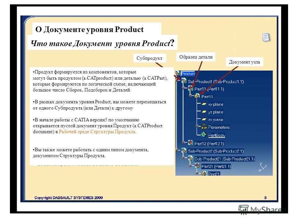 О Документе уровня Product Что такое Документ уровня Product ? Продукт формируется из компонентов, которые могут быть продуктом (a.CATproduct) или деталью (a.CATPart), которые формируются по логической схеме, включающей большое число Сборок, Подсборо