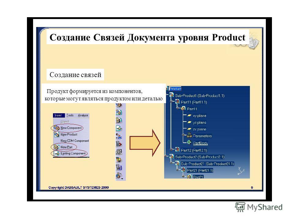 Создание Связей Документа уровня Product Создание связей Продукт формируется из компонентов, которые могут являться продуктом или деталью