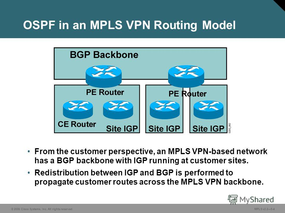 © 2006 Cisco Systems, Inc. All rights reserved. MPLS v2.25-4 OSPF in an MPLS VPN Routing Model From the customer perspective, an MPLS VPN-based network has a BGP backbone with IGP running at customer sites. Redistribution between IGP and BGP is perfo