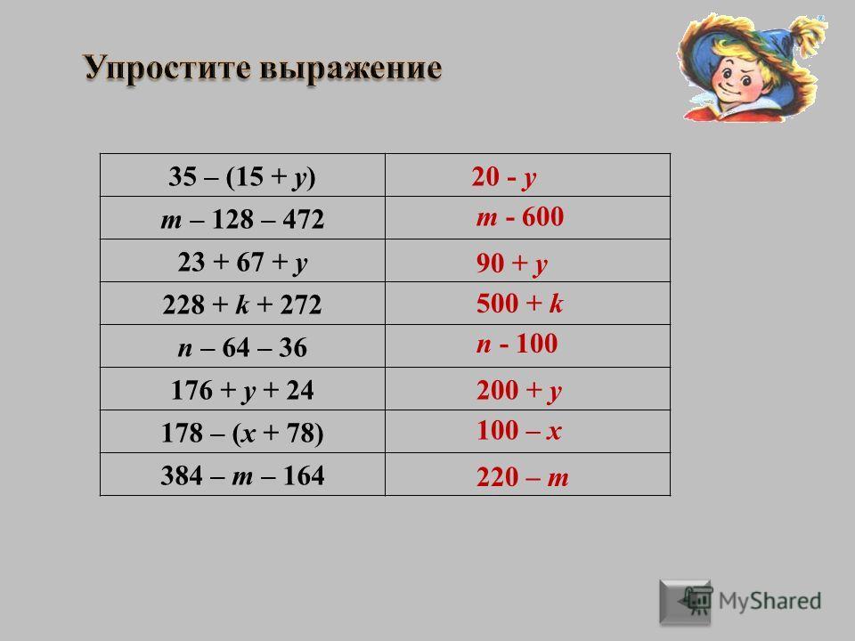 35 – (15 + у) m – 128 – 472 23 + 67 + y 228 + k + 272 n – 64 – 36 176 + y + 24 178 – (х + 78) 384 – m – 164 20 - y m - 600 90 + y 500 + k n - 100 200 + y 100 – x 220 – m