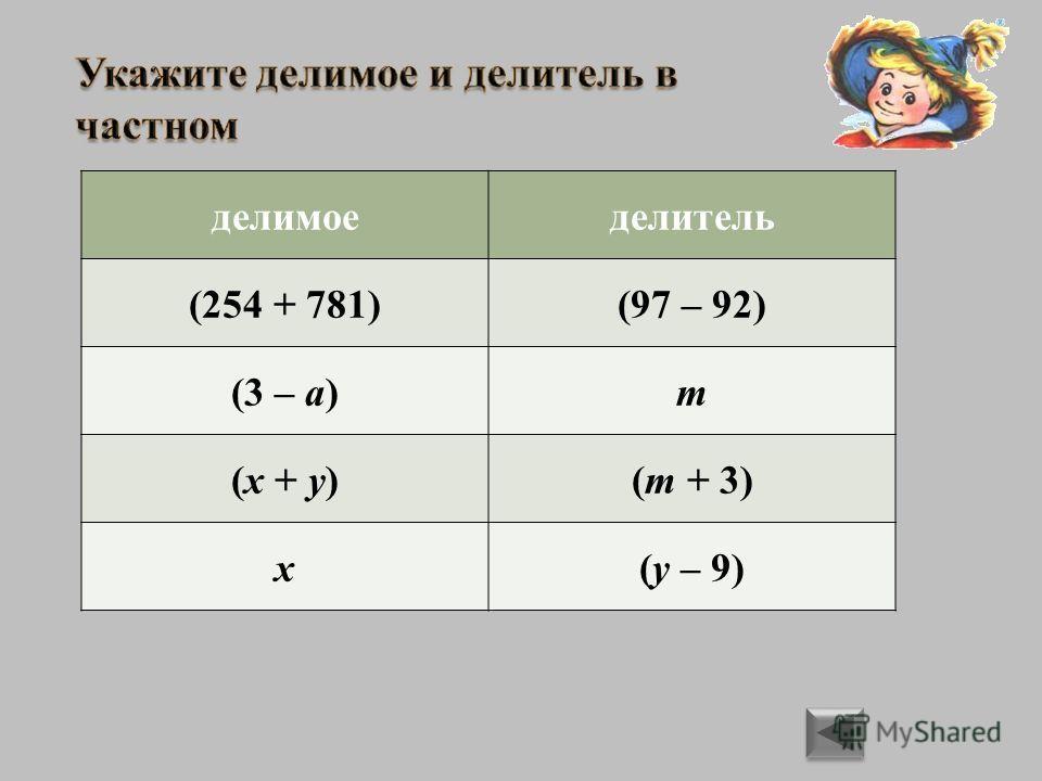 (254 + 781) : (97 – 92) (3 – а) : m (x + y) : (m + 3) x : (y – 9) делимоеделитель (254 + 781)(97 – 92) (3 – а)m (x + y)(m + 3) x(y – 9)