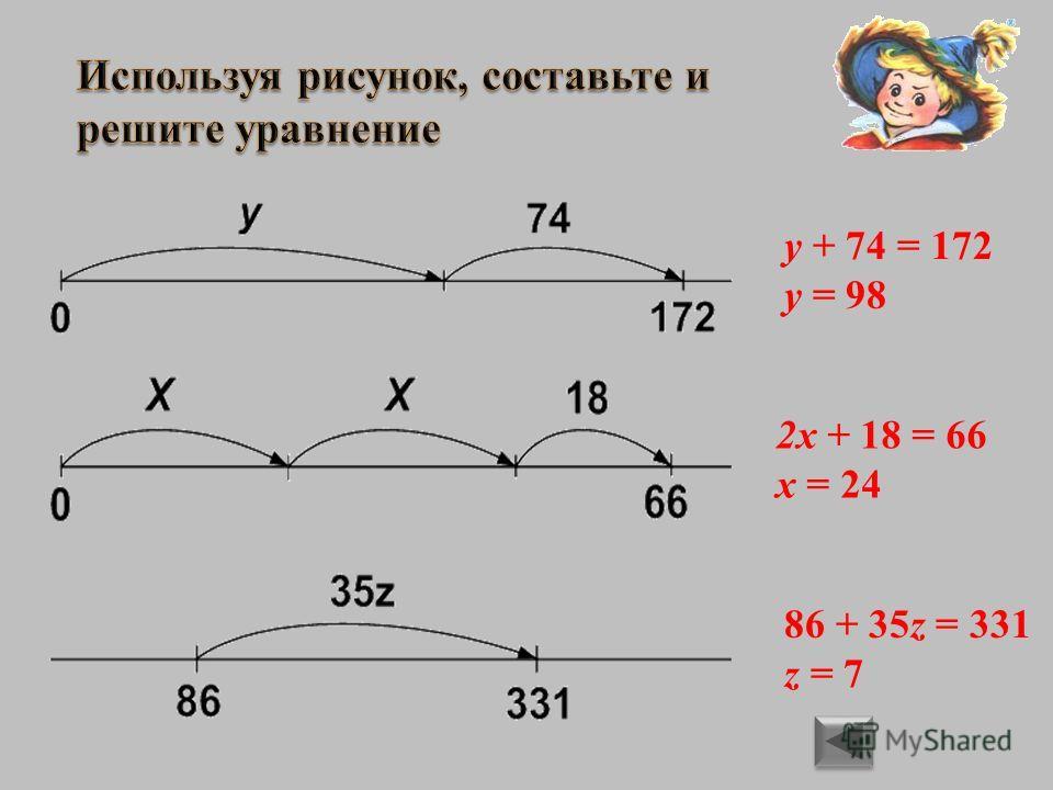 y + 74 = 172 y = 98 2x + 18 = 66 x = 24 86 + 35z = 331 z = 7