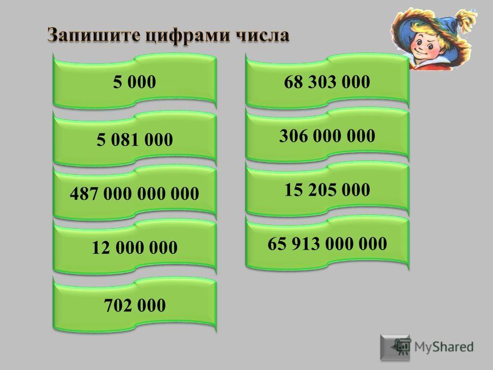 68 303 тыс.5 тыс. 5 081 тыс. 12 млн 306 млн 65 млрд 913 млн 487 млрд 15 млн 205 тыс. 702 тыс. 5 000 65 913 000 000 5 081 000487 000 000 00012 000 000702 000 68 303 000306 000 00015 205 000