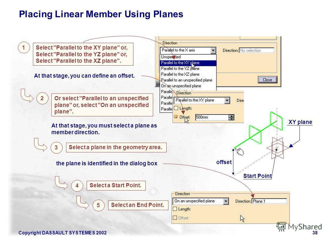 Copyright DASSAULT SYSTEMES 200238 Placing Linear Member Using Planes 1 Select