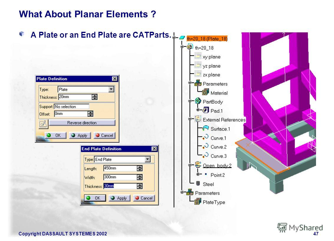 Copyright DASSAULT SYSTEMES 200247 What About Planar Elements ? A Plate or an End Plate are CATParts.