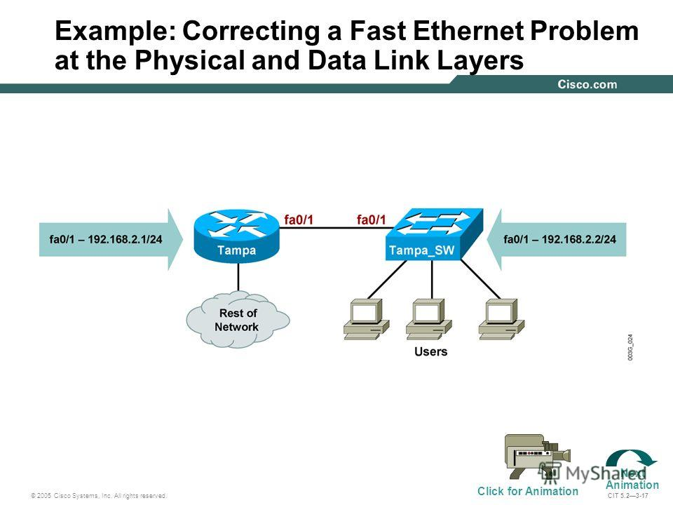 © 2005 Cisco Systems, Inc. All rights reserved. CIT 5.23-17 Next Animation Click for Animation Example: Correcting a Fast Ethernet Problem at the Physical and Data Link Layers