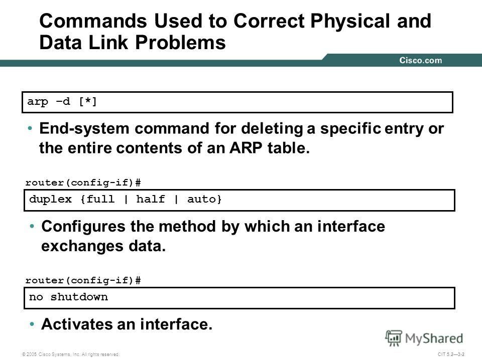 © 2005 Cisco Systems, Inc. All rights reserved. CIT 5.23-2 Commands Used to Correct Physical and Data Link Problems arp –d [*] End-system command for deleting a specific entry or the entire contents of an ARP table. duplex {full | half | auto} router