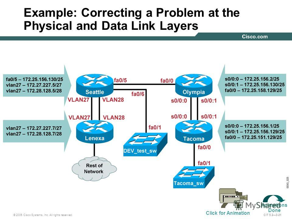 © 2005 Cisco Systems, Inc. All rights reserved. CIT 5.23-21 Example: Correcting a Problem at the Physical and Data Link Layers Animations Done Click for Animation