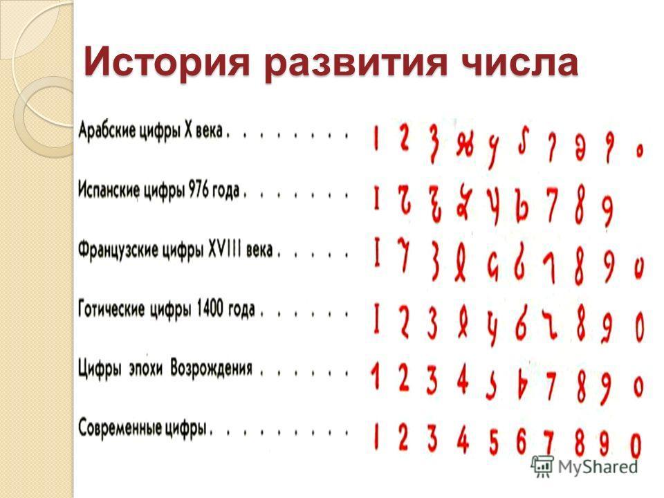 История возникновения числа 0 реферат 622