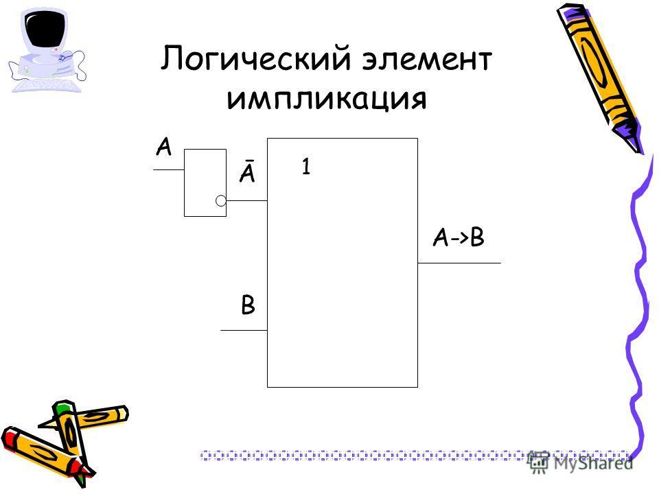 Логический элемент импликация А Ā В А->В 1