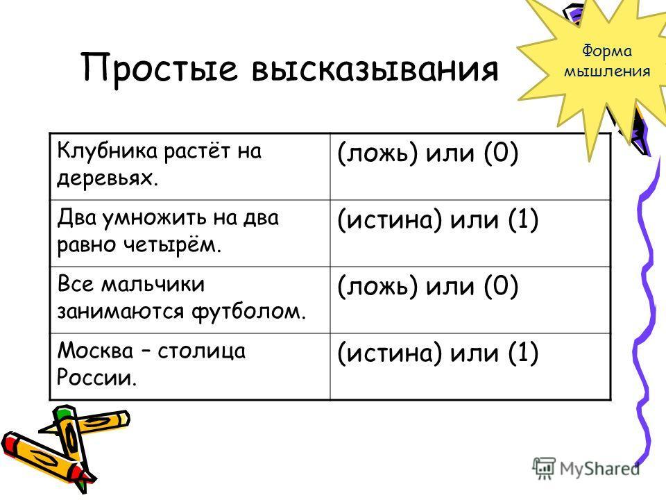 Клубника растёт на деревьях. (ложь) или (0) Два умножить на два равно четырём. (истина) или (1) Все мальчики занимаются футболом. (ложь) или (0) Москва – столица России. (истина) или (1) Простые высказывания Форма мышления