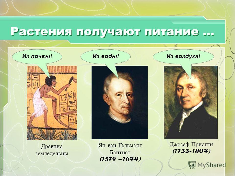 Эксперименты Дж. Пристли Джозеф Пристли (1733-1804)