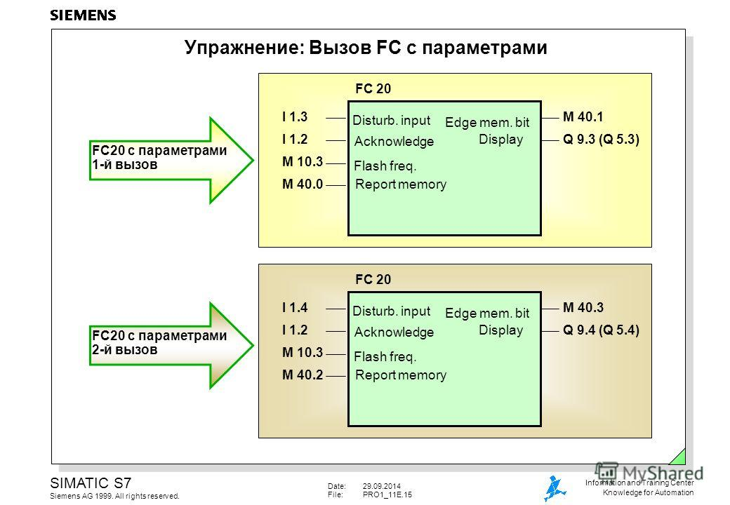 Date:29.09.2014 File:PRO1_11E.15 SIMATIC S7 Siemens AG 1999. All rights reserved. Information and Training Center Knowledge for Automation Упражнение: Вызов FC с параметрами Disturb. input Report memory Acknowledge Edge mem. bit Display Flash freq. F