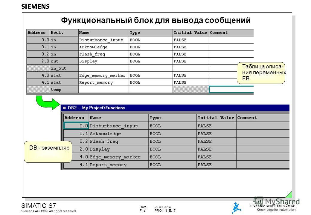 Date:29.09.2014 File:PRO1_11E.17 SIMATIC S7 Siemens AG 1999. All rights reserved. Information and Training Center Knowledge for Automation Функциональный блок для вывода сообщений Таблица описа- ния переменных FB DB - экземпляр