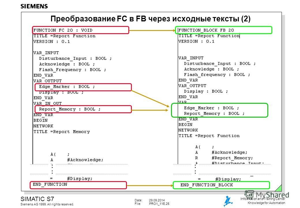 Date:29.09.2014 File:PRO1_11E.25 SIMATIC S7 Siemens AG 1999. All rights reserved. Information and Training Center Knowledge for Automation Преобразование FC в FB через исходные тексты (2)::