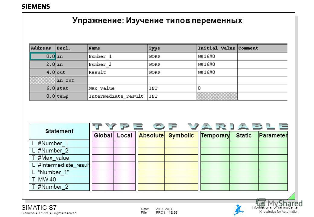 Date:29.09.2014 File:PRO1_11E.26 SIMATIC S7 Siemens AG 1999. All rights reserved. Information and Training Center Knowledge for Automation Упражнение: Изучение типов переменных AbsoluteSymbolicTemporaryStaticParameter L#Number_1 T#Max_value TMW 40 St