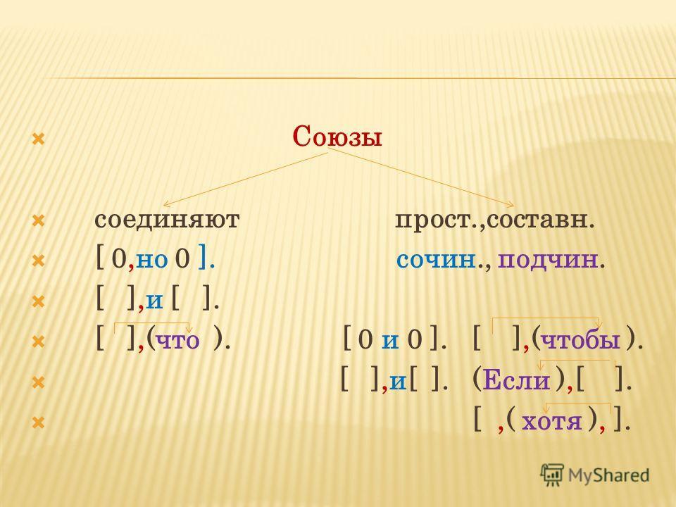 Союзы соединяют прост.,составн. [ 0,но 0 ]. сочин., подчин. [ ],и [ ]. [ ],(что ). [ 0 и 0 ]. [ ],(чтобы ). [ ],и[ ]. (Если ),[ ]. [,( хотя ), ].
