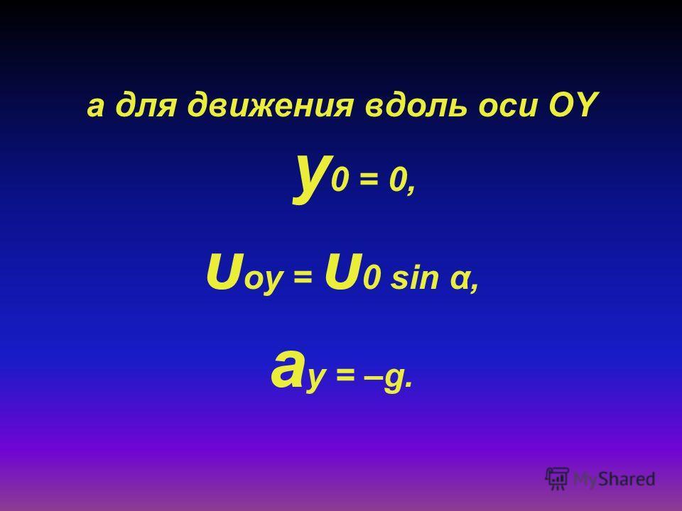 а для движения вдоль оси OY y 0 = 0, υ oy = υ 0 sin α, a y = –g.