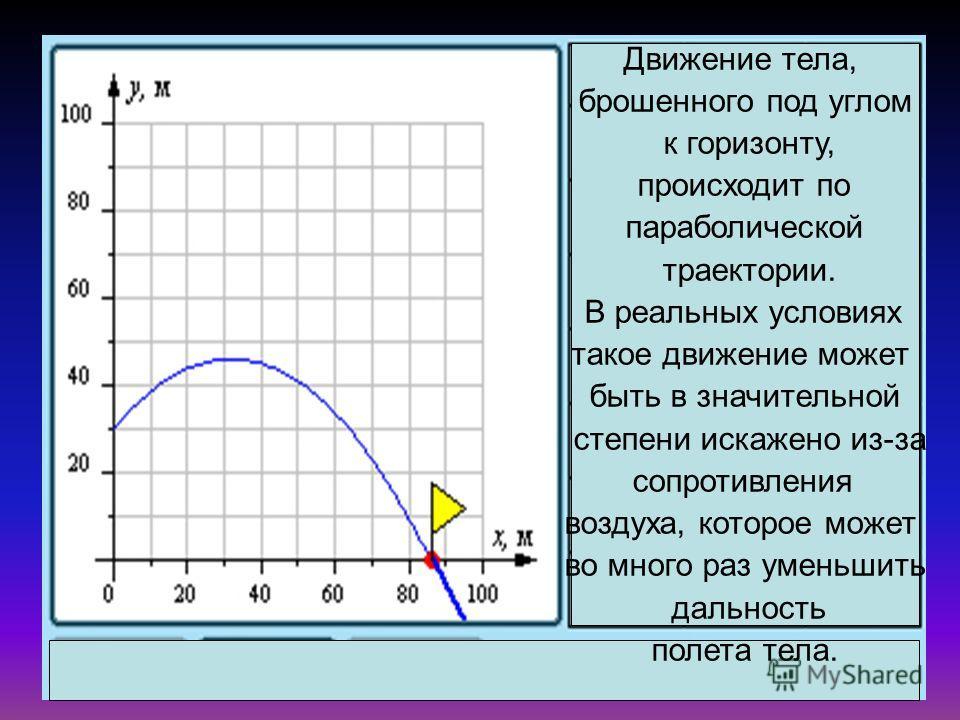 Движение тела, брошенного под углом к горизонту, происходит по параболической траектории. В реальных условиях такое движение может быть в значительной степени искажено из-за сопротивления воздуха, которое может во много раз уменьшить дальность полета