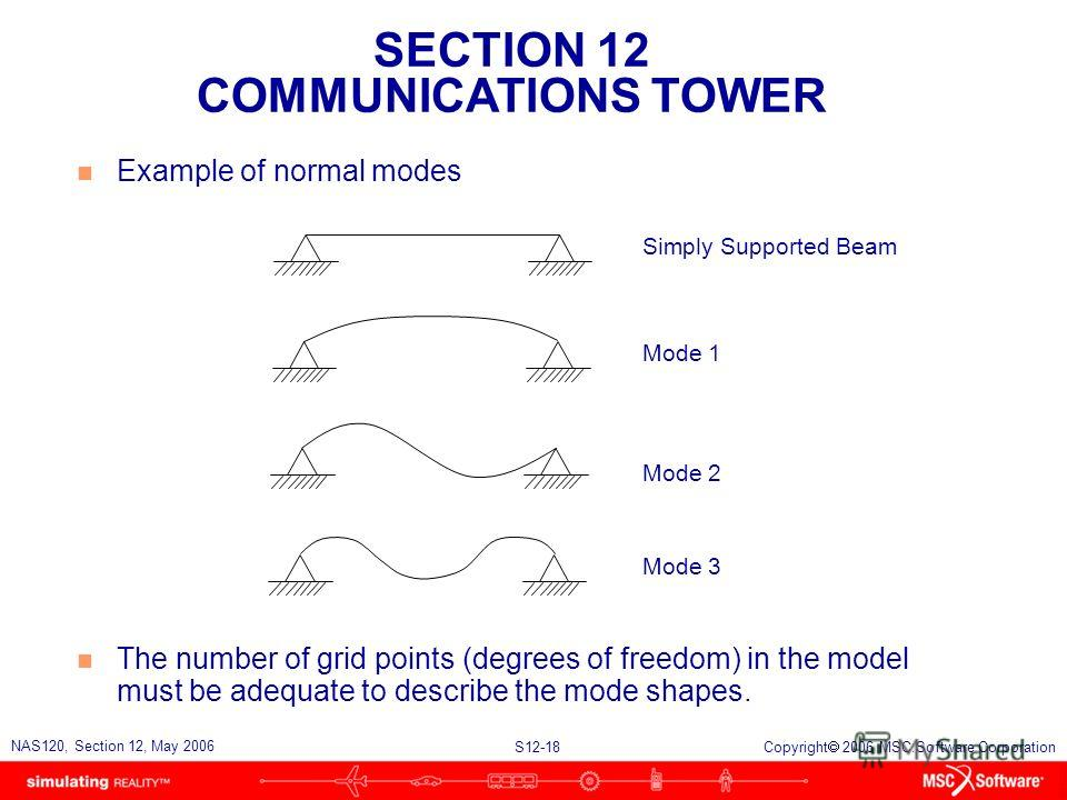 SECTION 12 COMMUNICATIONS TOWER S12-18 NAS120, Section 12, May 2006 Copyright 2006 MSC.Software Corporation n Example of normal modes Simply Supported Beam Mode 1 Mode 2 Mode 3 n The number of grid points (degrees of freedom) in the model must be ade
