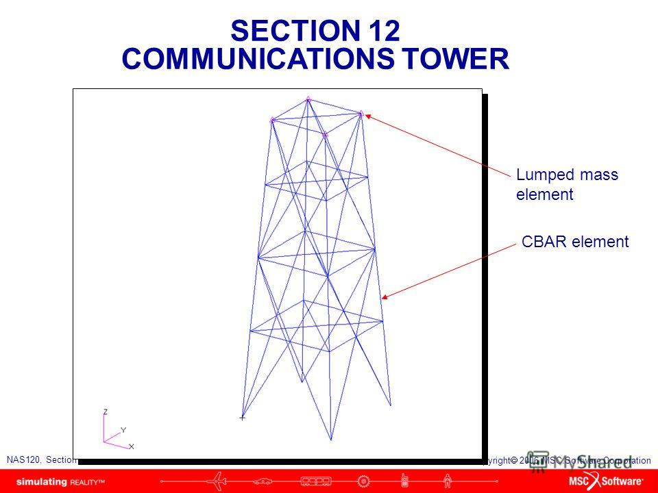 SECTION 12 COMMUNICATIONS TOWER S12-6 NAS120, Section 12, May 2006 Copyright 2006 MSC.Software Corporation Lumped mass element CBAR element