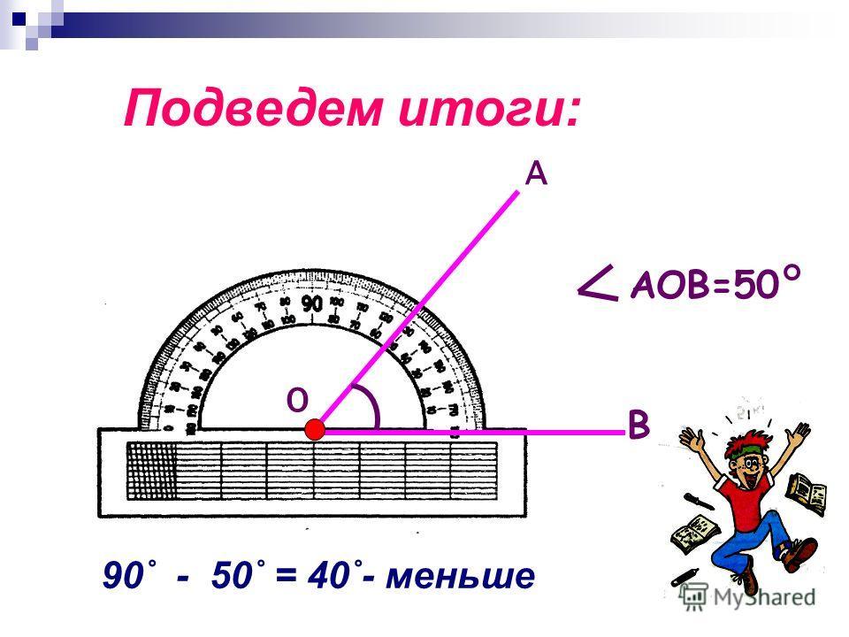 4. Проверить, соответствует ли полученная мера угла его виду. тупой прямой острый